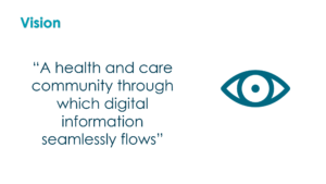 "INTEROPen Vision: ""A health and care community through which digital information seamlessly flows"""
