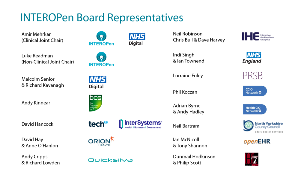 Names and organisation logos for the members of the INTEROPen Board. These are: Amir Mehrkar from NHS Digital - Clinical Joint Chair of INTEROPen; Luke Readman, Non-Clinical Joint Chair of INTEROPen; Malcom Senior, representing NHS Digital, Indi Singh representing NHS England with deputy Ian Townend; Andy Kinnear, representing BCS; David Hancock from InterSystems representing Tech UK; David Hay and Anna OHanlon from Orion Health representing vendors alongside Andy Cripps and Richard Lowden from Quicksilva; Neil Robinson representing IHE with deputies Chris Bull and Dave Harvey; Lorraine Foley representing PRSB; Phil Koczan representing the Digital Health CCIO Network; Adrian Byrne and Andy Hadley representing the Digital Health CIO Network; Nail Bartram representing Adult Social Services; Ian McNicoll representing OpenEHR with deputy Tony Shannon; Dunmail Hodkinson representing HL7UK with deputy Philip Scott