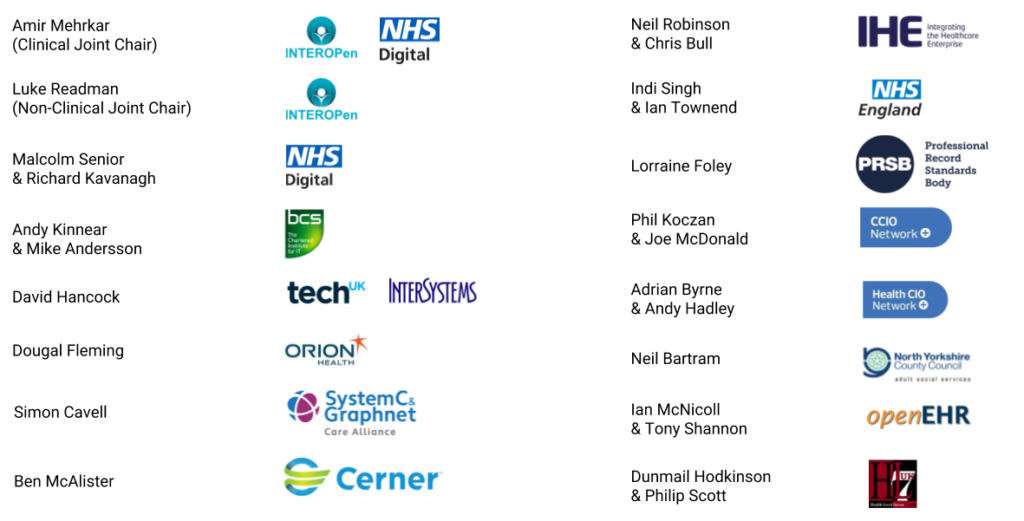 Names and organisation logos for the members of the INTEROPen Board. These are: Amir Mehrkar from NHS Digital - Clinical Joint Chair of INTEROPen; Luke Readman, Non-Clinical Joint Chair of INTEROPen; Malcom Senior and Richard Kavanagh, representing NHS Digital, Indi Singh representing NHS England with deputy Ian Townend; Andy Kinnear and Mike Andersson, representing BCS; David Hancock from InterSystems representing Tech UK; Dougal Fleming representing Orion Health; Simon Cavell representing System C; Ben McAlister representing Cerner; Neil Robinson and Chris Bull representing IHE; Lorraine Foley representing PRSB; Phil Koczan and Joe McDonald representing the Digital Health CCIO Network; Adrian Byrne and Andy Hadley representing the Digital Health CIO Network; Neil Bartram representing Adult Social Services; Ian McNicoll representing OpenEHR with deputy Tony Shannon; Dunmail Hodkinson representing HL7UK with deputy Philip Scott