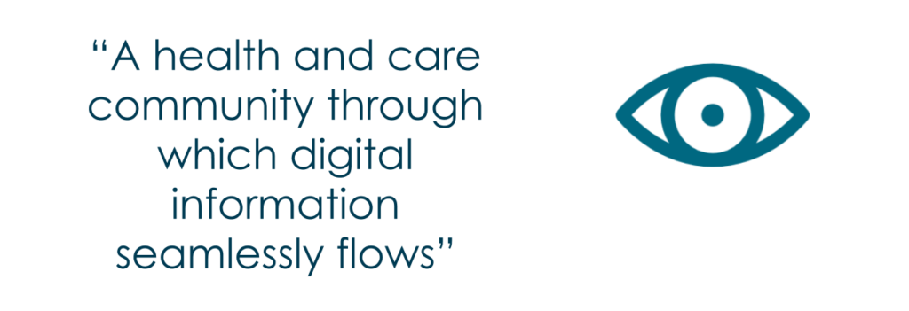 INTEROpen Vision: A health and care community through which digital information seamlessly flows.